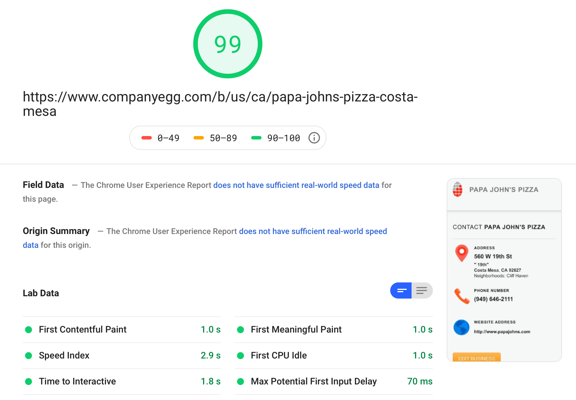 CompanyEgg Result for Mobile. Taken directly from a Google PageSpeed Insights test created to measure how fast a webpage loads. CompanyEgg wins.